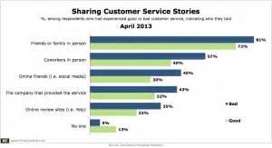 Brand loyalty research paper pdf